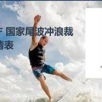 报名 | 2020IWWF&CSUPF尾波冲浪裁判员培训班